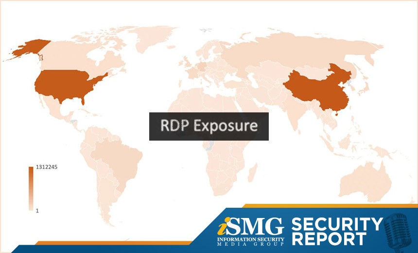 Analysis: Securing RDP to Prevent Ransomware Attacks