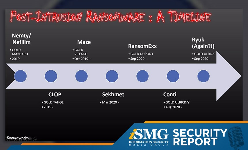 Analysis: Ransomware Dominates the Cybercrime Landscape
